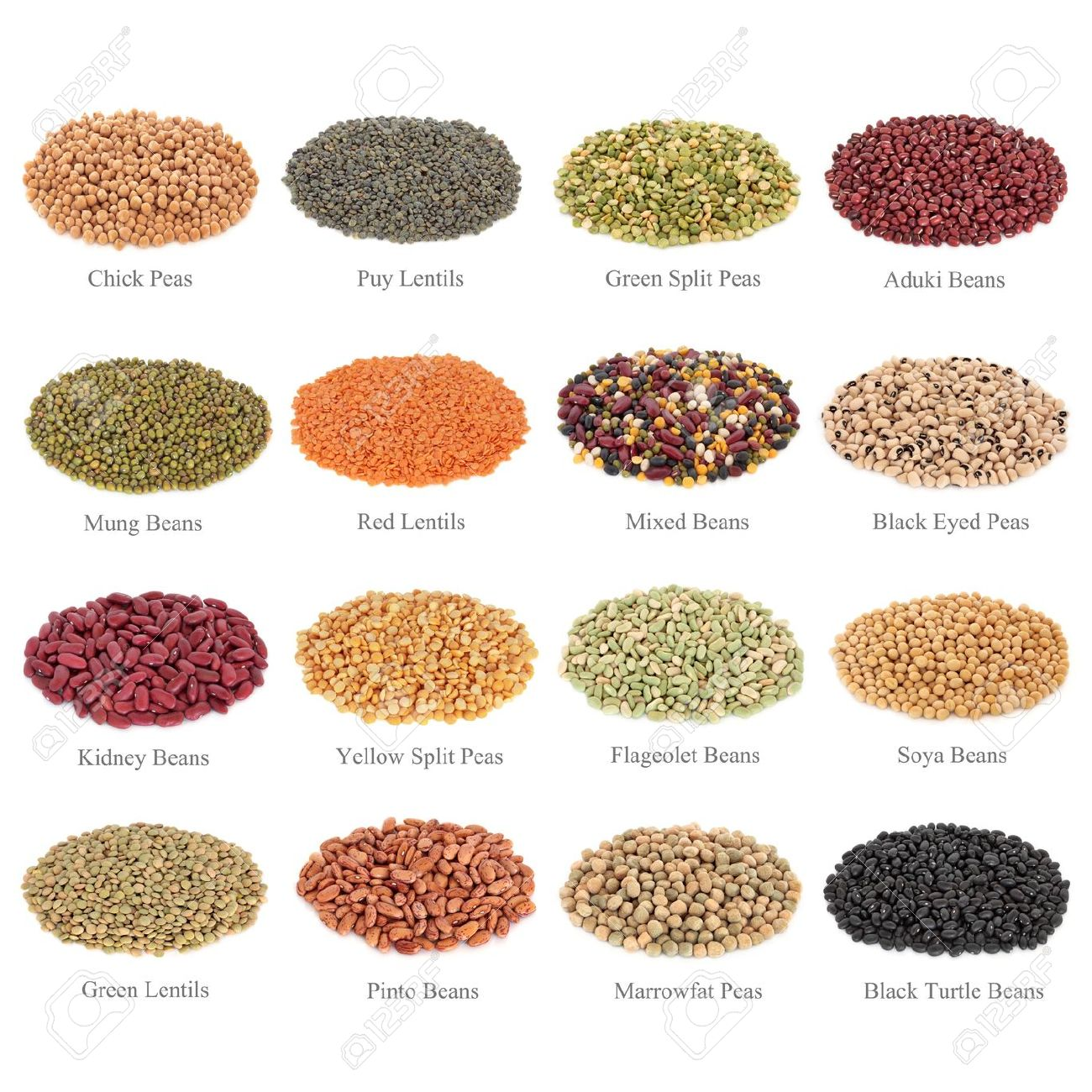 Pulses names in english and telugu with pictures